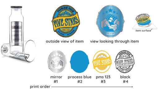 Custom Mirror Printing Logo Glasses  Seattle